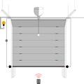Kits Motores puertas seccionales