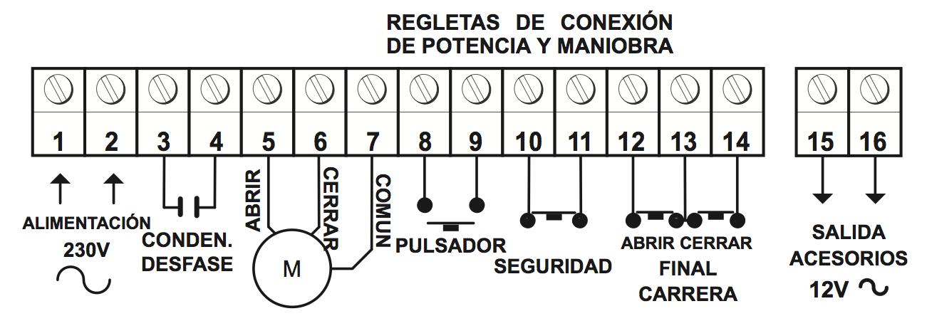 Regleta de conexión del cuadro clemsa clas 10.1