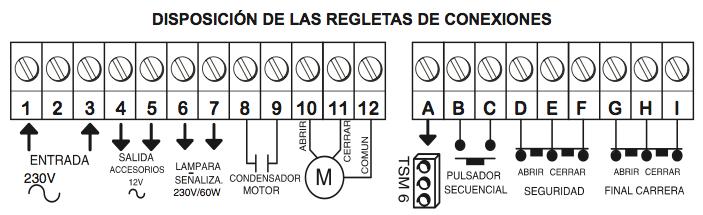 Regleta de conexiones de la centralita Clas 60