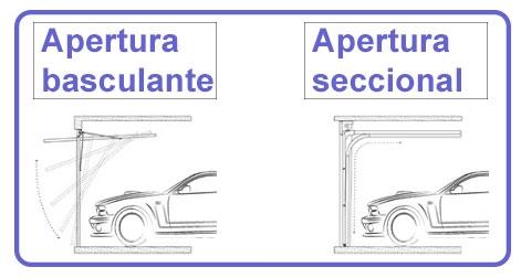 Diferencia entre puerta de garaje basculante y puerta de garaje seccional