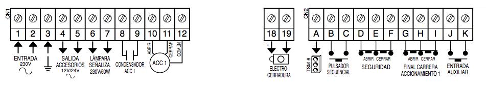 Bornas para la conexión de accesorios y alimentación del cuadro de maniobras Clemsa Clas 16