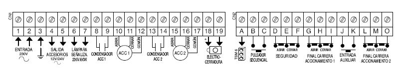 Bornas para la conexión de accesorios y alimentación del cuadro de maniobras Clemsa Clas 16.1